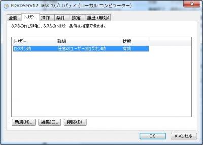 PDVD12Serv.exe 常駐 不明 PowerDVD プログラム