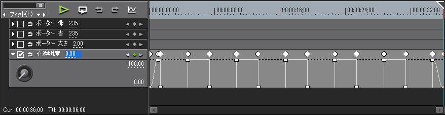 EDIUS チューブ 5つのクリップを回転 ピクチャ ペジェ手前3